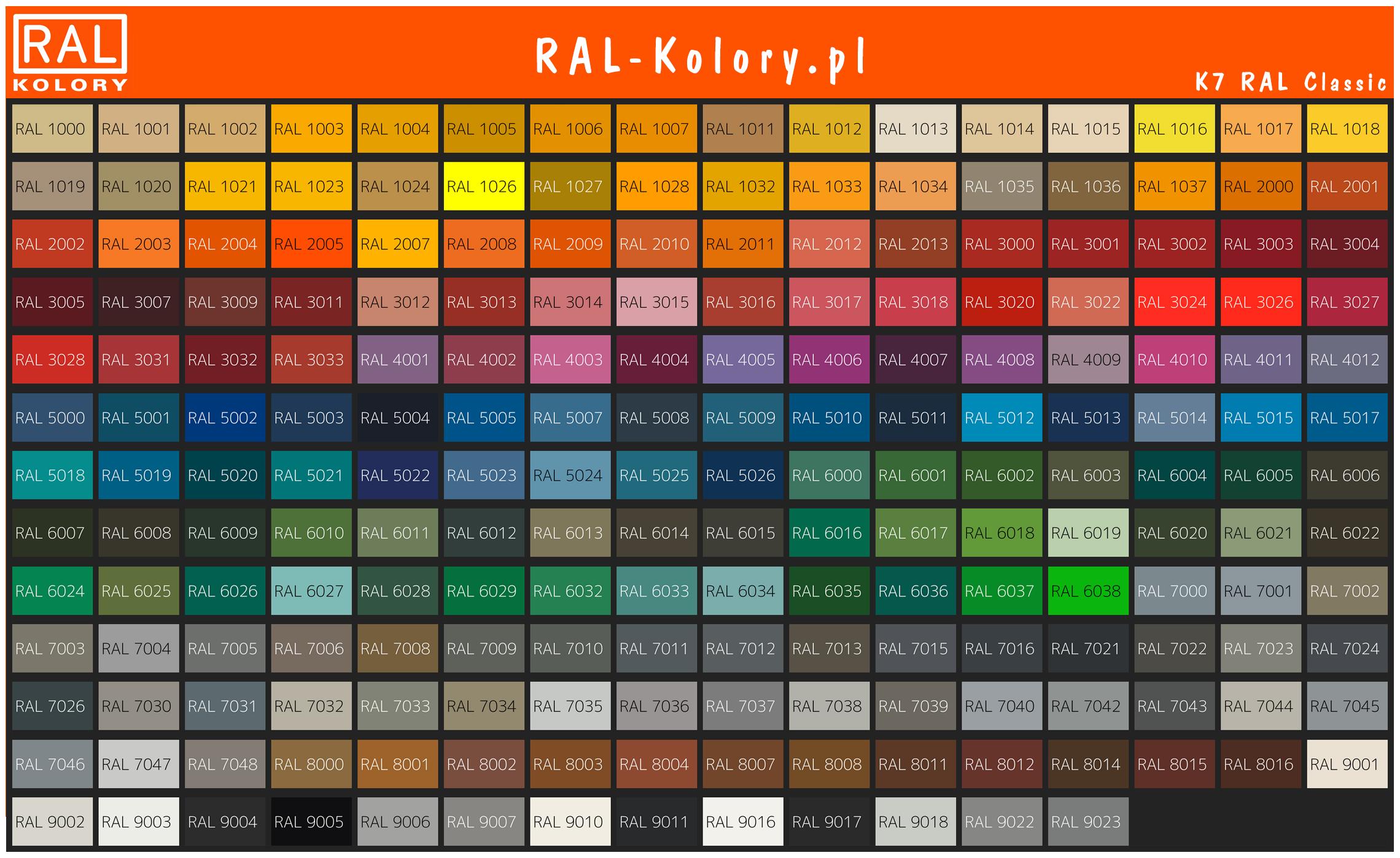 K7 RAL Wzornik kolorów PL