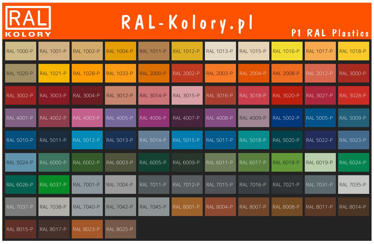 P1 RAL Plastics Wzornik kolorów PL