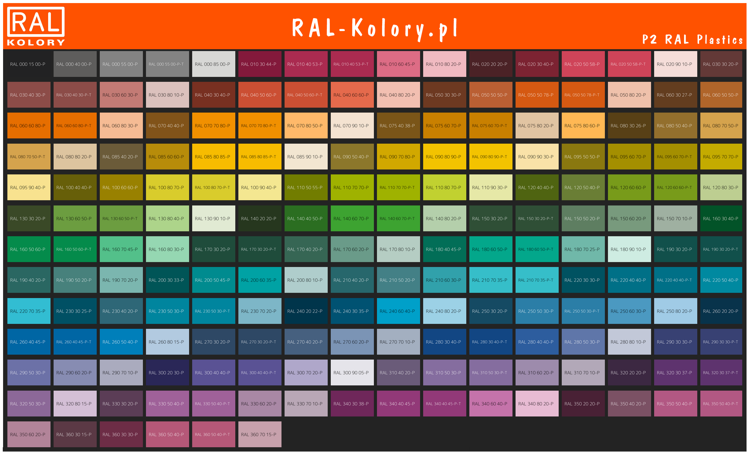 P2 RAL Plastics Wzornik kolorów PL